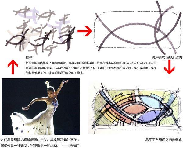 Design concept visualization with sketchup jim leggitt for Movement architecture concept
